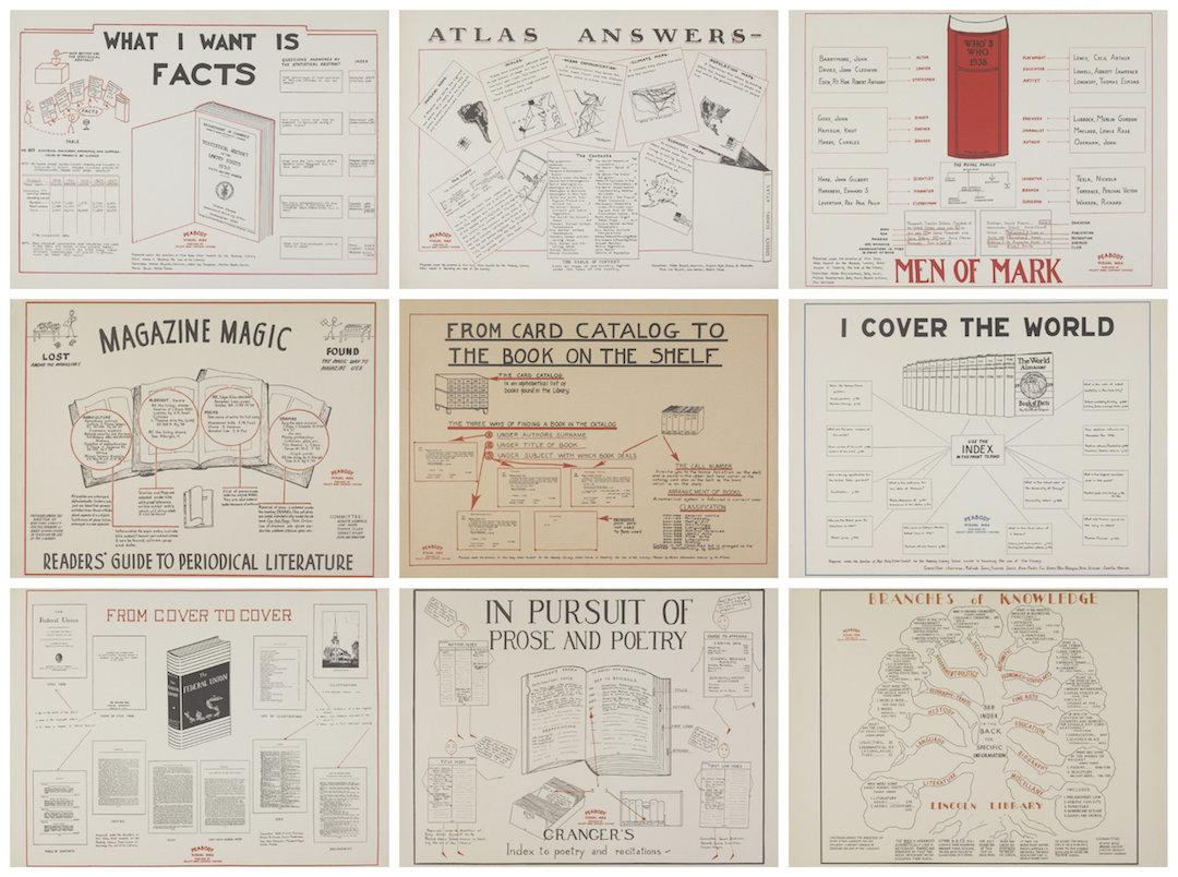 10 vintage library infographics from the 30s and 40s  http://t.co/1sh56oUf6N http://t.co/ZnVNjMZYOc