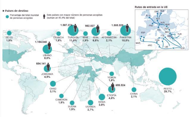 Radiografía de los refugiados en el mundo. http://t.co/vahkjDKbdh vía @eACNUR http://t.co/3EXclNebgk