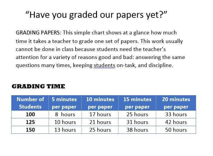 """""""Is my paper graded yet?"""" via the Ohio Education Association http://t.co/8YEDwLhztF"""