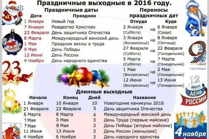 Перенос праздничных дней в новый год