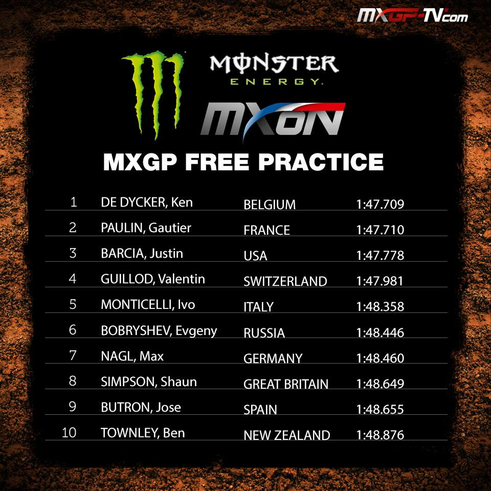 RT @mxgp: Results from MXGP Free Practice: http://t.co/BeSVlNaQvi http://t.co/bPSLnxwSJh