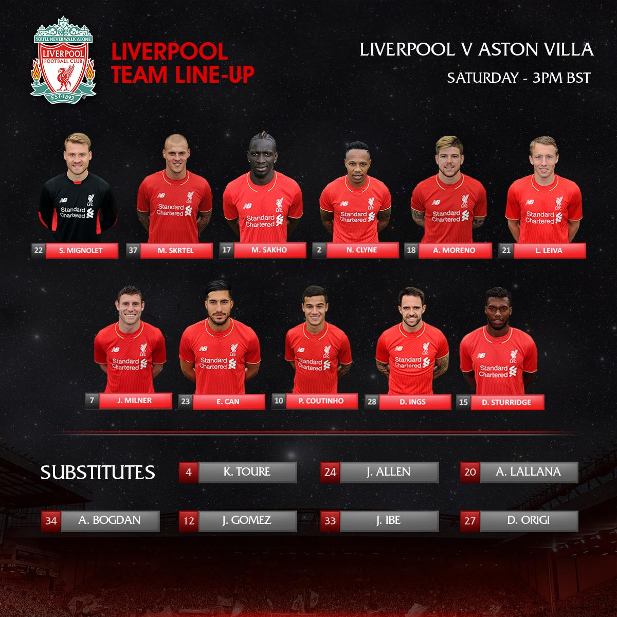 Liverpool Team News Injuries Suspensions And Line Up Vs: Premier League Team News: Liverpool Vs Aston Villa