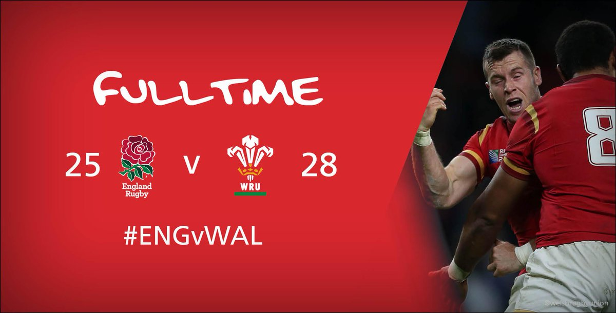 FT England 25 - 28 Wales #ENGvWAL #RWC2015 http://t.co/oHwtiUa4Gv