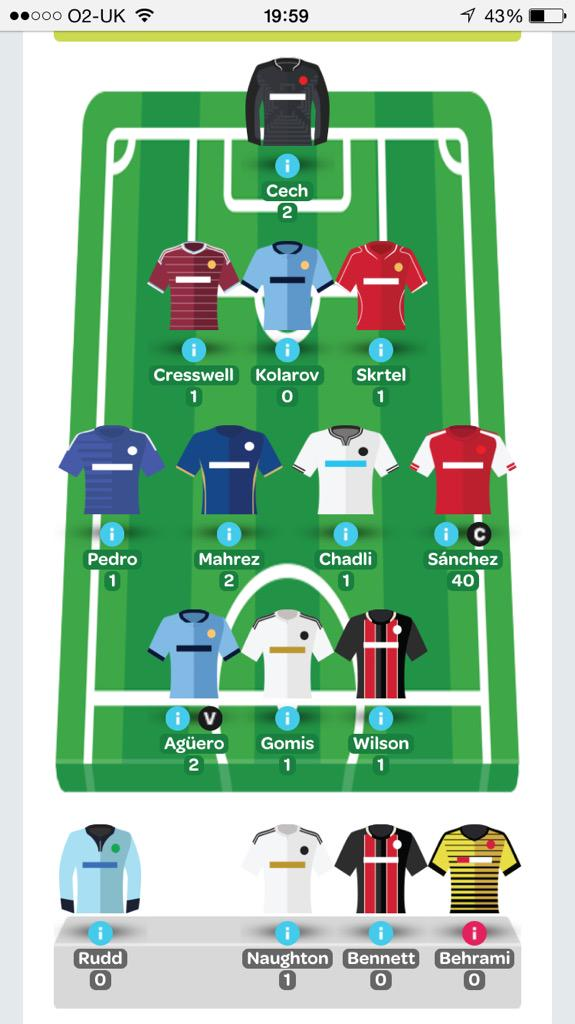 Now this is what you call a one man team. #FPL http://t.co/GPuPFkhLOz