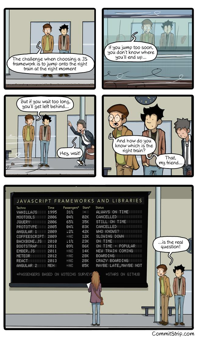 How to choose the right #JavaScript framework http://t.co/EUC1qTCaFR +@CommitStrip http://t.co/GyVbbmBx49