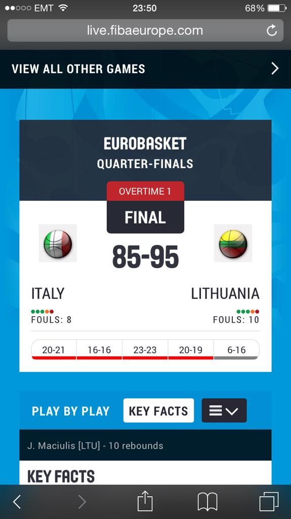 yes!!! sorry guys, but somebody gonna start morning from depresso instead of espresso :) #Lithuania #Eurobasket2015 http://t.co/Im7OKRwHOz