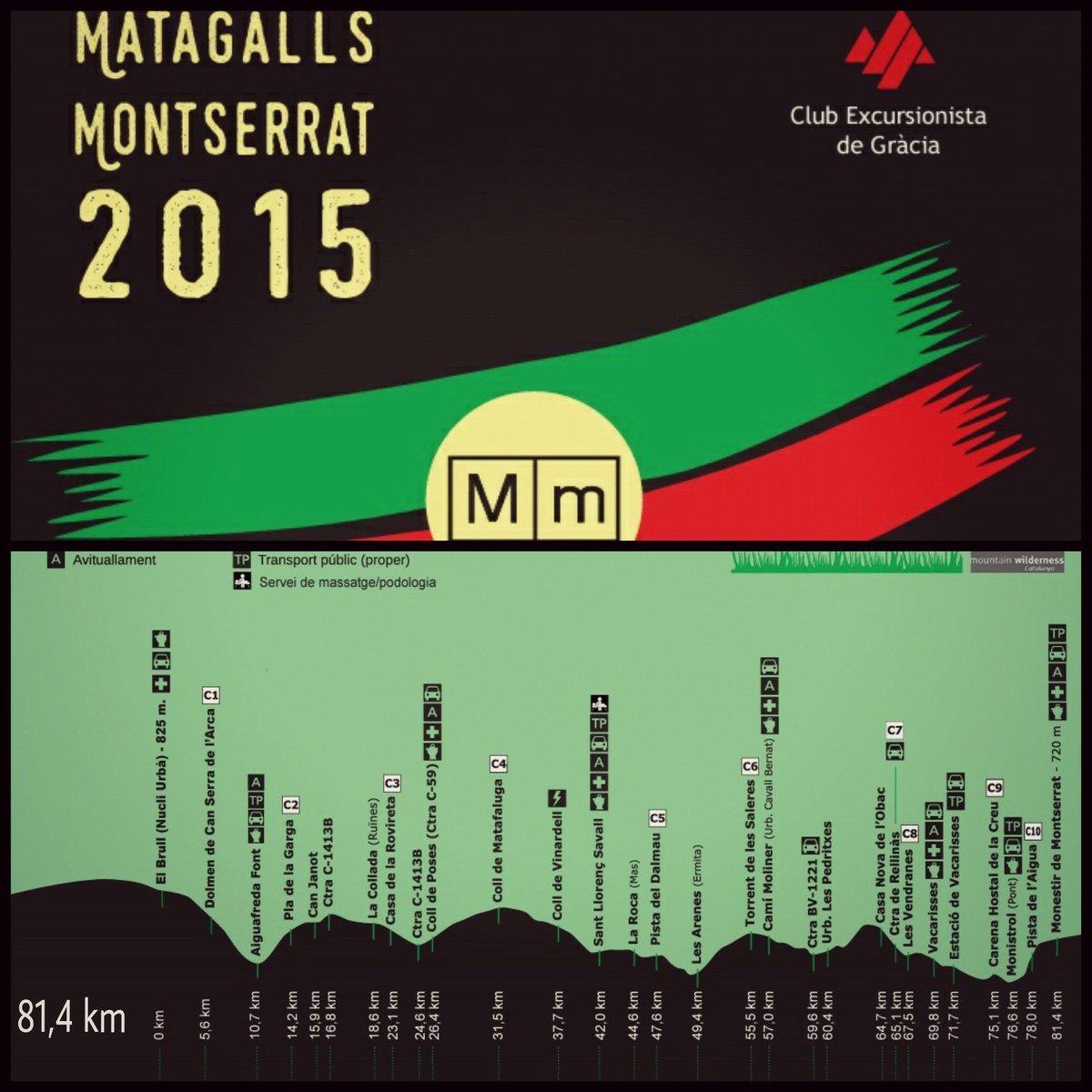 Imatge Matagalls - Montserrat