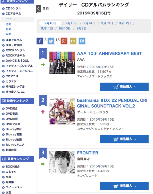 祝★オリコンデイリーCDアルバムランキング2位★「TA・DA YO・SHI / Y&Co.」も収録されてます!! http://t.co/eFEsbRFo19