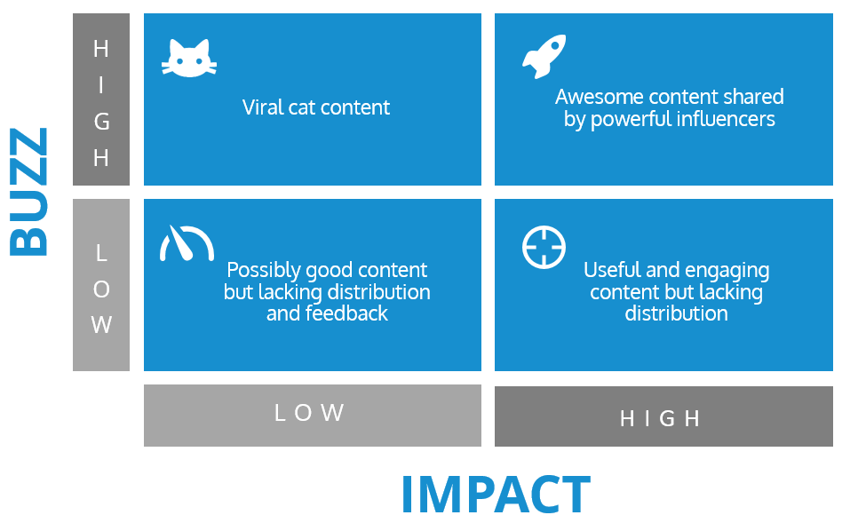 My #BrightonSEO presentation PLUS info on the Impactana contest here http://t.co/o5fn0QzKrW http://t.co/a6xWyXj8sO