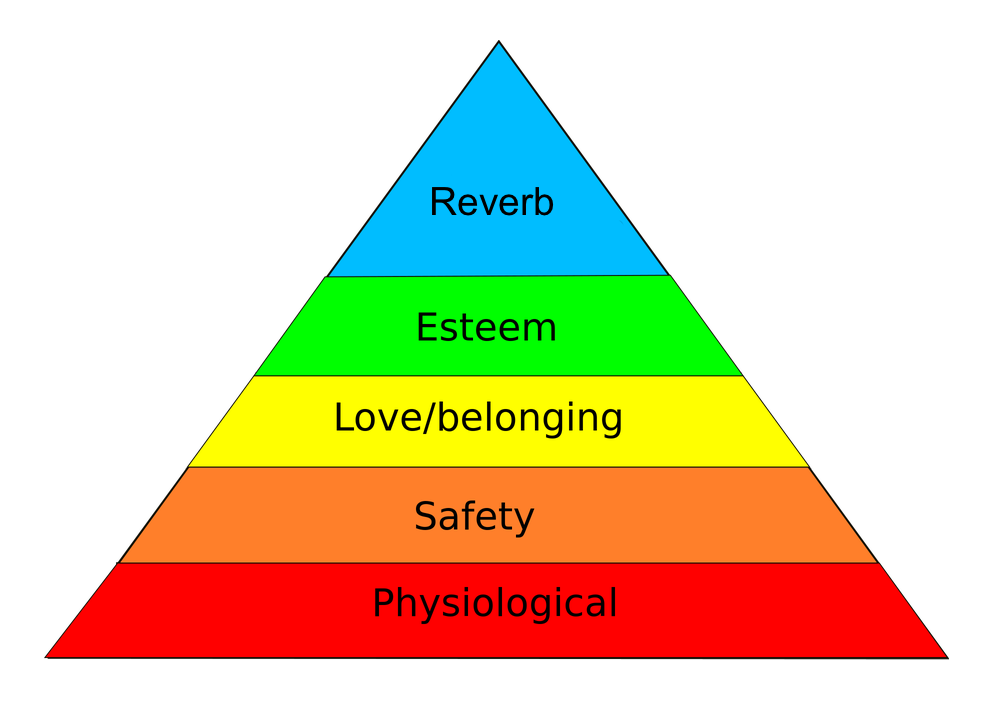 Kenniff's hierarchy of needs http://t.co/iXamdvEn2X