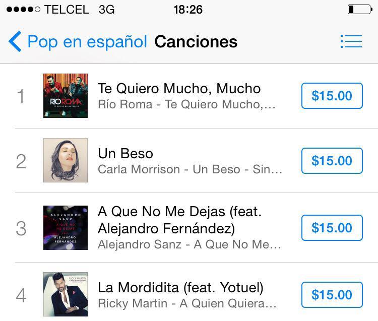 Primer lugar en iTunes @RioRomamx #TQMM http://t.co/QDTVGZgZol
