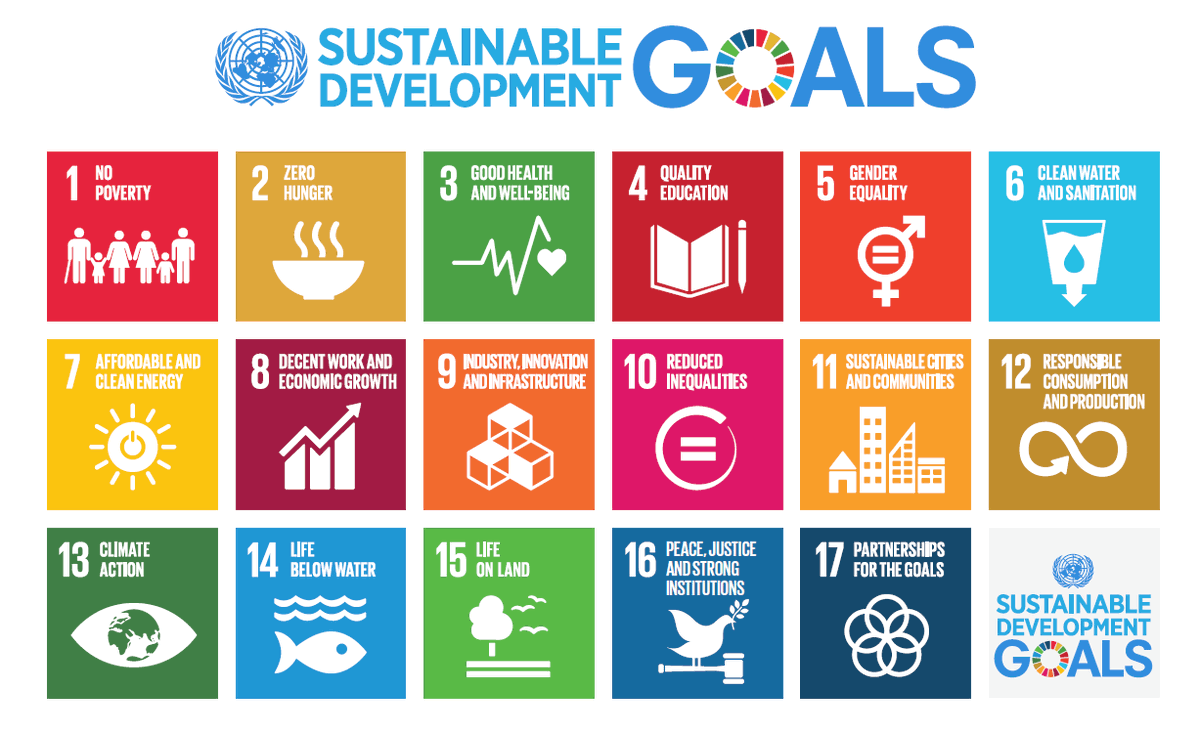 Know the #GlobalGoals to be adopted at @UN Sustainable Development Summit & spread the word http://t.co/gyWQs0957v http://t.co/vV3B9VevG4