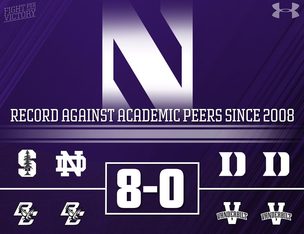 Proud to be the #1 Academic Football School in the nation! http://t.co/CjzH4gdcZt