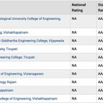 RT @IVidyanikethan: @IVidyanikethan takes 5th position in the State... Way to go!! http://t.co/d4EN5KERr0