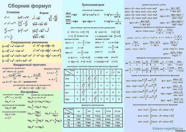 Теория алгебраических систем сохранение формул при изоморфизме системы доклад