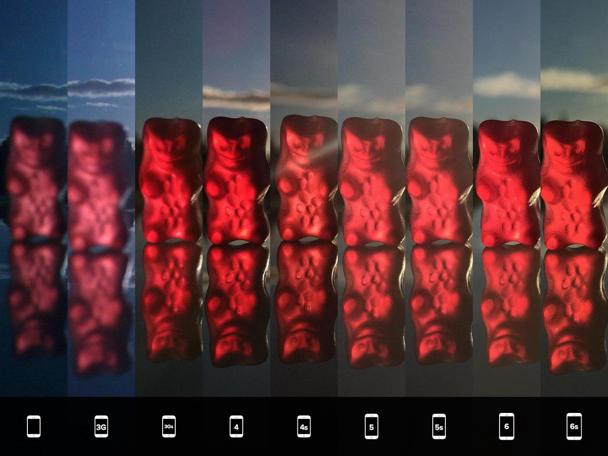 How does the #iPhone6s camera compare to every other iPhone generation? http://t.co/Z8aVLaZqcp http://t.co/WmJKohJMHh