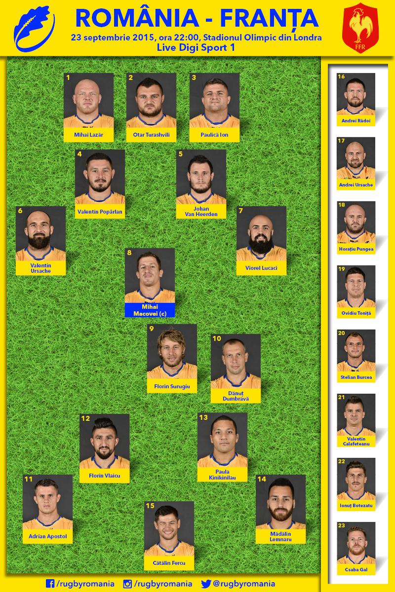 #RugbyRomania squad for @FFRugby. Real fans will RT. #RugbyRomania #RWC2015 #HaiRomania #OaksArmy #ROUvFRA http://t.co/a1uUlxA8cY