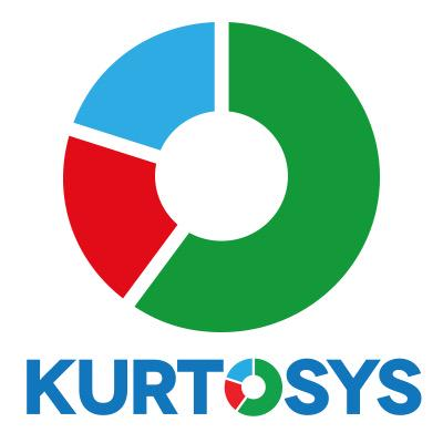 Helping asset managers go digital. @Kurtosys is our #CompanyoftheWeek. #BeautifulSoftware http://t.co/cDRqwC7xqh