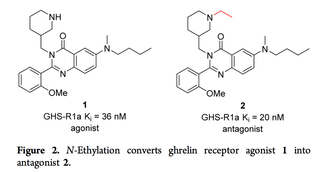Why drug design is hard: Reason 73,256 (from http://t.co/TY1EjtPQzs) http://t.co/S6GlmCIaFZ