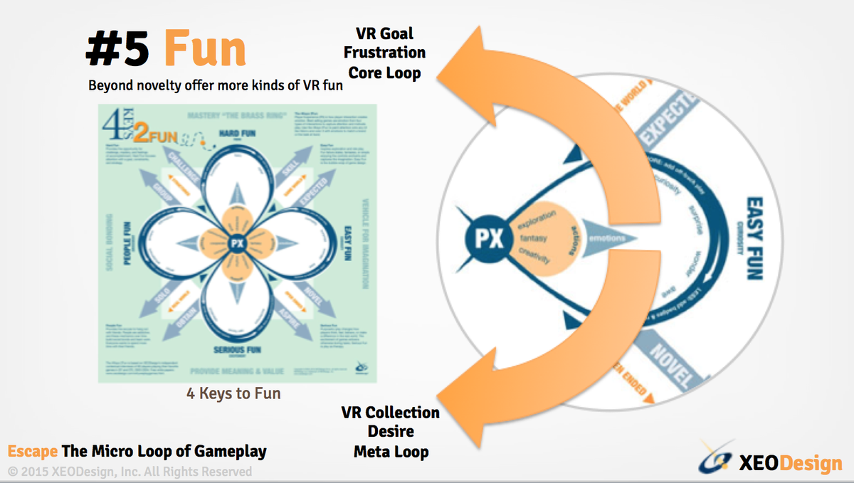 5 Must Know Design Strategies for Better #VR Games. My SLIDES! #Unite15 http://t.co/pqtLExBkBu @oculus #OC2 @unity3d http://t.co/SpYQQ4fVK9