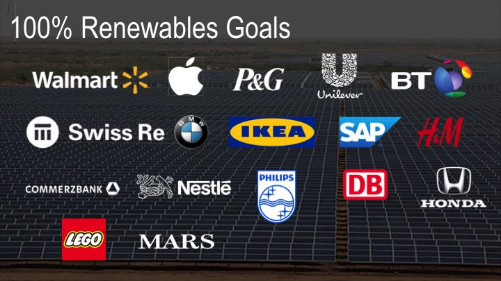 Some big companies have already set 100% renewable energy targets. Who's next? @GEC_org #emerginggreen http://t.co/SutX50liMk