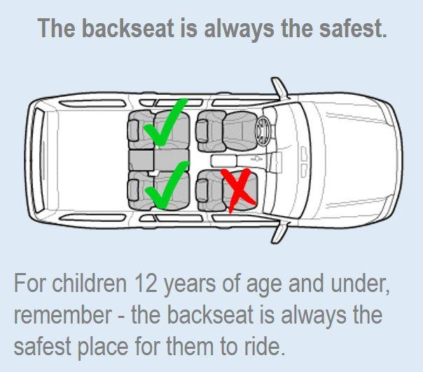 Did you know the backseat is the safest place for passengers under age 12. #thebackseat http://t.co/y7oJgFfGUp