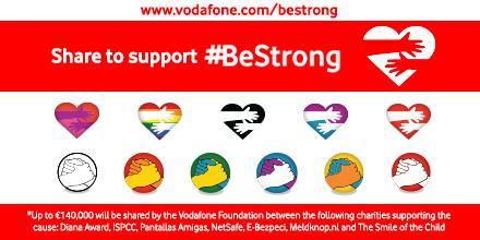 Pomozte s námi proti kyberšikaně a sdílejte, za každé RT dá Vodafone 3,70 Kč #BeStrong http://t.co/fORoyLDhml http://t.co/EST8OVbIRz