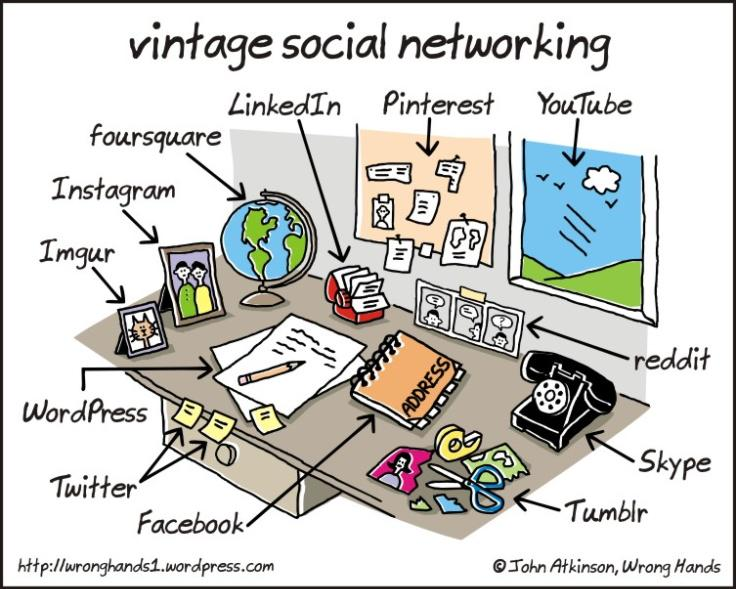 Vintage social networking...So true! Now we have no excuses for messy desks #socialmedia #marketing http://t.co/Mahogxzjdd