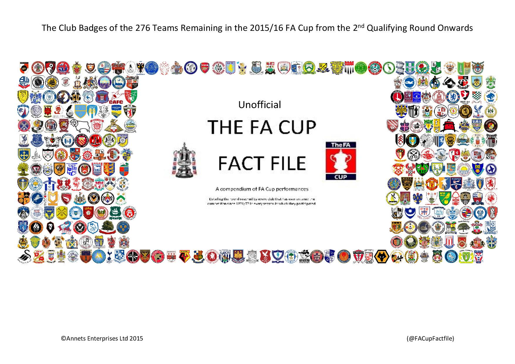 teams remaining in fa cup