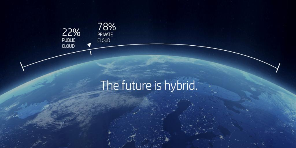 Where is your enterprise on the #HybridCloud maturity scale? http://t.co/45ehFuw2iO http://t.co/DwUP19a0DW