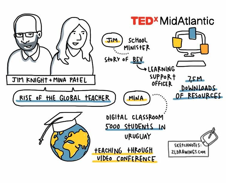 Rise of the Global Teacher from @jimpknight and @MinaVCfL #TEDxMid http://t.co/IFUrHNGeDL