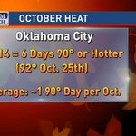It may be fall, but sometimes it gets hot during October in Oklahoma. Usually about 1 90° day per Oct. #okwx #okc http://t.co/POe0WKDvqX