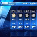 Evening planner for #Sarasota #Bradenton has showers ending and humid conditions persisting. http://t.co/LZXzCjeqof