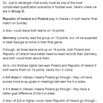 What does it all mean for #EURO2016 qualifying Group D, we hear you ask... http://t.co/pnMMo0TjzP #IRLGER #SCOPOL http://t.co/y7QW5ncfM6