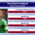Northern Ireland qualified for the Euros for the first ever time. Here is their tournament history.#SSNHQ http://t.co/dZxp7Jcv9z