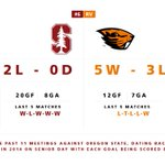 Game time is approaching. Heres how the teams match up. #GoStanford 🌲⚽️  Tickets » http://t.co/kleFv9HFbp http://t.co/oFYTVMAwu5