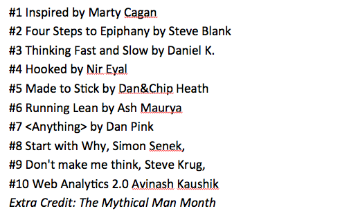 Just dug up the list of my top-10 books for #productmanagement for our portfolio #startup companies. Re-sharing. http://t.co/B8kxk9JqKH