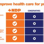 Only the #NDP will make profitable corporations pay their fair share so we can improve health care. #elxn42 http://t.co/lv1IsTxQfO