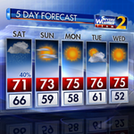 Heres your Severe Weather Team 2 forecast. Tune in at 11 for updated models on @wsbtv http://t.co/cdA6d57nf7