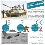 """#اليمن ║ المقاومة اليمنية تكتسب خبرة تراكمية (إنفوجرافيك) http://t.co/C5EogZ03H2 http://t.co/AuR7dhpmxG"""""""
