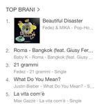 #BeautifulDisaster è numero 1 in italia! Congratulazioni @Fedez e @mikasounds! :-) http://t.co/6FwW8QE99h