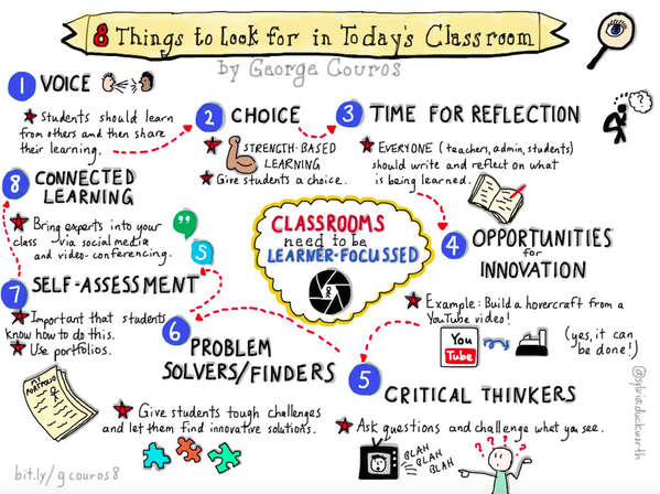 8 Things to Look For in Today's #Classroom http://t.co/JtMDRcxraq via @gcouros  #education http://t.co/rB4jRszHW2