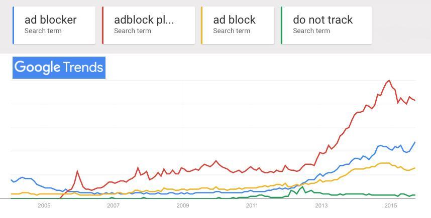 Beyond ad blocking — the biggest boycott in humanhistory http://t.co/0uuQrqculJ http://t.co/TUuFN6KkJ3