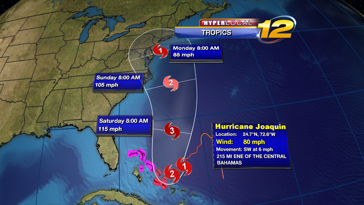 #WXALERT - Updated track - Hurricane Joaquin now forecast to become Category 3. Close to LI on Monday @News12LI http://t.co/Rw88B0TpVt