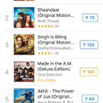 RT @leon_james: Oh my God! #Ko2 Album is No. 1 in India on iTunes! So emotional.. Thank you so much everyone for the love:)