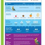 Check out our general guidelines for breastfeeding mums - http://t.co/A6F4BQ3vG7 #everybreastfeed http://t.co/DqlspL5mel