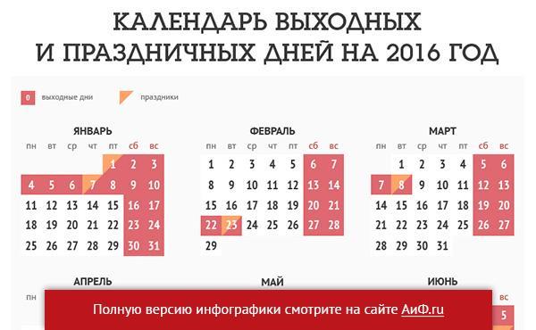игроки, выходные в крыму в марте 2016г увеличиться расход топлива