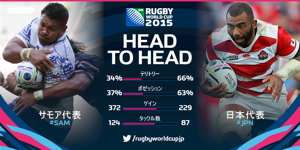 http://twitter.com/rugbyworldcupjp/status/650327841922387968/photo/1