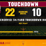 The Devils are cruising! ASU up 22-10 with 11:05 left in Q3.  #ASUvsUCLA #BeatTheBruins http://t.co/wzoc4Eb7ng
