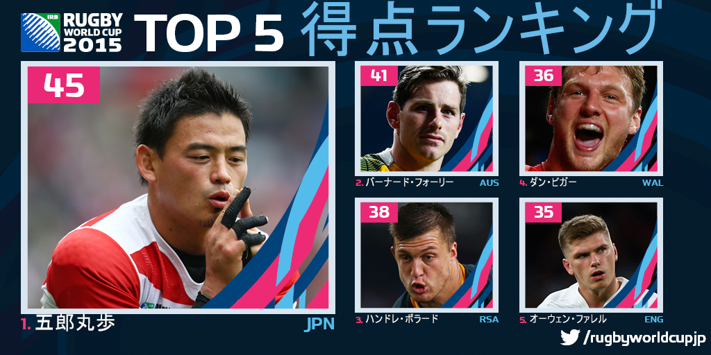 http://twitter.com/rugbyworldcupjp/status/650520750827270145/photo/1